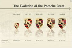 What's on the hood of every Porsche? – The complex re-production of the Porsche Crest, made in Germany Porsche 356, Porsche 911 Classic, Porsche Parts, Used Porsche, Porsche Boxster, Porsche Carrera, Porsche Logo, Singer Porsche, Car Badges