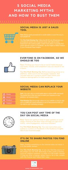 Even though social media is a common tactic used by marketers across the globe, myths about how and why to use social media persist. Buying into these myths will seriously undermine your social med…
