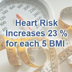 Body Mass Index (BMI) is Bad ... new guidelines now available