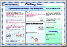 FSandFP Eylf Learning Outcomes, Learning Goals, Learning Objectives, Early Learning, Writing Center Preschool, Preschool Assessment, Writing Area, Writing Table, Eyfs Classroom