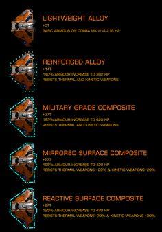 fer de lance ships stations gun turrets pinterest sci fi