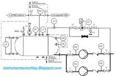 How to Read Piping and Instrumentation Diagram(P&ID) in