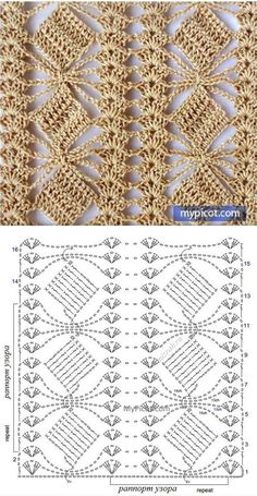 Define and symbols for crochet an openwork sample. by sara Crochet Scraf Looks like flower in a trellis. Crochet Shawl Diagram, Crochet Stitches Chart, Crochet Lace Edging, Crochet Motifs, Easy Crochet Patterns, Diy Crochet, Crochet Baby, Stitch Patterns, Knitting Patterns