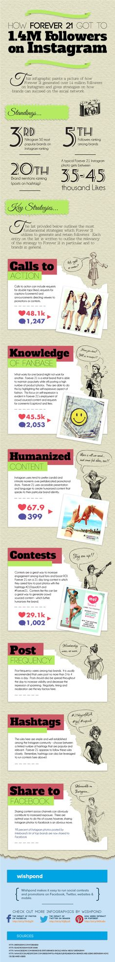 How @FOREVER™ 21 Got to 1.4 Million Followers on Instagram #Infographic