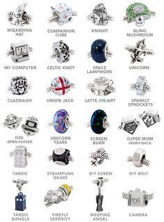 12 Best My Charm Bracelet Ideas Pandora Jewelry Pandora Bracelet Charms Pandora Charms