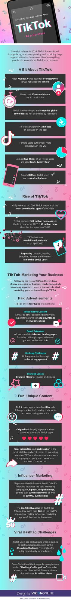 Everything You Need to Know About TikTok as a Business infographic Marketing Approach, Content Marketing, Online Marketing, Social Media Marketing, Digital Marketing, Marketing News, Affiliate Marketing, Effective Communication, Influencer Marketing