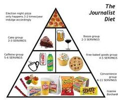 The SAD Diet (Standard American Diet)..the WRONG Way to eat!