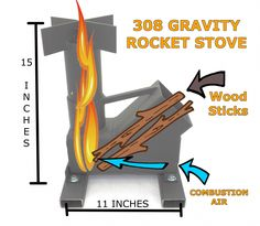 Bullet Proof 308 Gravity Feed Rocket Stove – SHTFandGO Survival and Emergency Supplier Welding Jobs, Diy Welding, Metal Welding, Metal Tools, Metal Art, Metal Projects, Welding Projects, Diy Projects, Welding Ideas