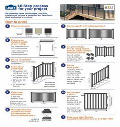 Porch Railing Kits, Exterior Stair Railing, Metal Deck Railing, Vinyl Railing, Deck Stairs, Roof Deck, Porch Balusters, Porch Railing Designs, Hand Railing