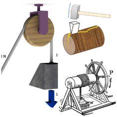 Máquinas simples – MiMontessori