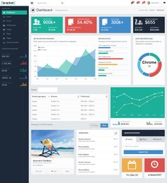 Bracket is Bootstrap 3 Admin Template with jQuery plugins that is perfect for your next projects. It provides an easy to use modern and flat user interface design and a fully responsive layout that is compatible with handheld devices such as phones and tablets.