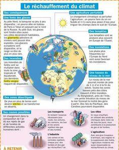 Sujet clima