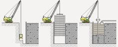 http://www.generadordeprecios.info/obra_nueva/Cimentaciones/Contenciones/Muros_pantalla/CCP020_Muro_pantalla_de_hormigon_armado__c.html
