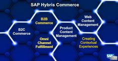 SAP Hybris Commerce Cloud - Become an Omni-channel Business Customer Experience, Hana, Ecommerce, Flexibility, Channel, Platform, Clouds, Deep, Digital