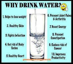 Why Drink Water ? Read Now!