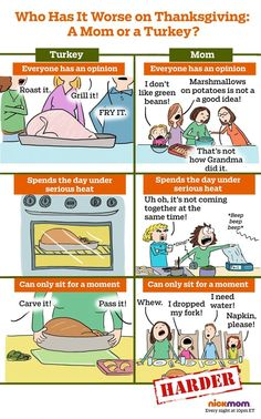 Who Has It Worse on Thanksgiving: A Mom or a Turkey? | More LOLs & Funny Stuff for Moms | NickMom