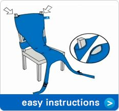easy instructions