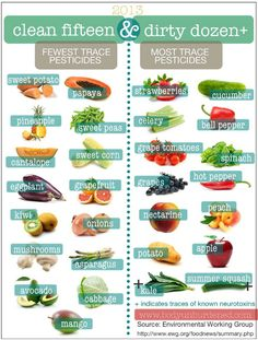 How to Eat Clean with 12 Simple Steps - {The Classy Woman}: The Modern Guide to…