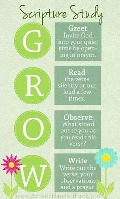 GROW: A good way to study Scripture