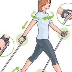 Superb diagram for hand positions while Nordic Pole Walking Nordic Walking, Fitness Workouts, Easy Workouts, Fitness Hacks, Marathon, Walk For Life, Tonifier Son Corps, Brisk Walking, Walking Exercise