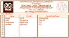 Info terbaru di Bintang Lima Community  Latihan Bersama (Latber) Rutin Edisi : Minggu, 03 Desember 2017