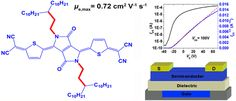 Thiophene-Diketopyrrolopyrrole-Based Quinoidal Small Molecules as Solution-Processable and Air-Stable Organic Semiconductors: Tuning of the Length and Branching Position of the Alkyl Side Chain toward a High-Performance n-Channel Organic Field-Effect Transistor DOI: 10.1021/acsami.5b04082