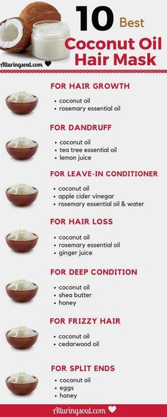 13 Best Coconut Oil Hair Mask Coconut Oil is the best oil to grow. - 13 Best Coconut Oil Hair Mask Coconut Oil is the best oil to grow beautiful, stronger and longer hair. Try these mask Of coconut oil for hair to get your all hair problem solved. Coconut Oil For Dandruff, Oils For Dandruff, Coconut Shampoo, Dandruff Hair Mask, Dandruff Remedy, Hair Scalp, Hair Serum, Best Coconut Oil, Coconut Oil For Hair