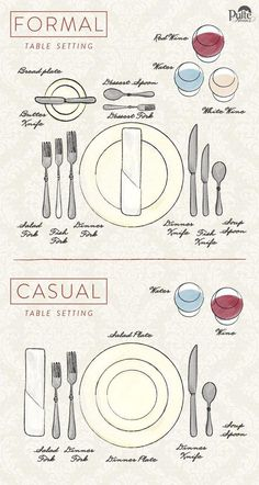 Comment Dresser Une Table, Cena Formal, Dining Etiquette, Table Setting Etiquette, Etiquette Dinner, Etiquette And Manners, Table Manners, Christmas Table Settings, Holiday Tables