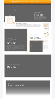 A Likeable Cheat Sheet for Facebook Sizes and Dimensions
