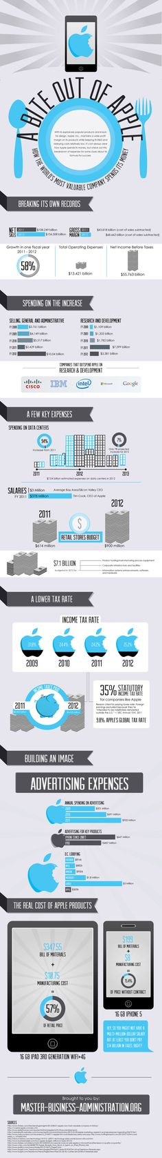 A Bite Out of #Apple : How the world's most valuable company spends its money.