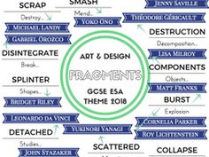 FRAGMENTS - theme mind-map interactive with artist links - Excel GCSE ESA art 2018 by amimamim - Teaching Resources - Tes