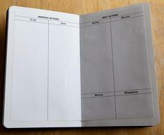 Molskine planner...two page template