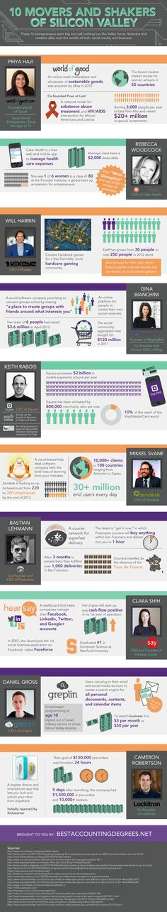 10 influyentes de Silicon Valley #infografia #infographic #entrepeneurship