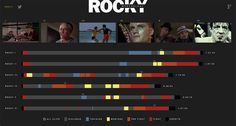 The plot of every Rocky movie deconstructed in an interactive inforgraphic. This one is cool. Check it out. http://fathom.info/rocky/