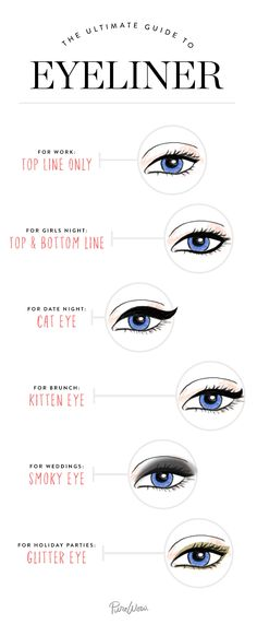 Few cosmetics have quite the immediate (and lasting) effect on your look that eyeliner does. From clean lines around your peepers to an extra flick at the ends, here is a simple guide to choosing the right liner technique for every occasion.