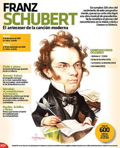 El 31 de enero de 1797 nació el compositor austriaco Franz Schubert, quien fue pionero del romanticismo en la música clásica. Conoce más sobre su vida en la #InfografíaNotimex.