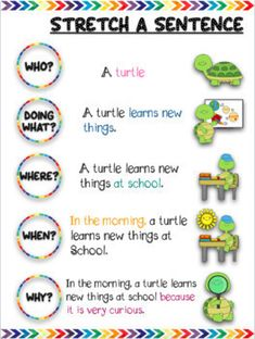 Stretch a Sentence Poster + editable Cards + Activity + Writing tips + Checklist Stretch a Sentence Poster + editable Cards + Activity + Writing tips + Checklist,Teaching writing Related Children's Books That. Writing Strategies, Writing Lessons, Teaching Writing, Writing Skills, Writing Tips, Start Writing, Kindergarten Writing Activities, Writing Posters, 1st Grade Activities