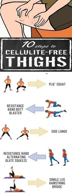 cellulite thighs workouts