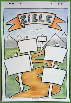 Flipchartbild Goals, Flipchart Seminars and Sketchnotes Workshops, Seminars and . Visual Note Taking, Workshop, Visualisation, Sketch Notes, Bullet Journal Inspiration, Presentation Design, Hand Lettering, Coaching, How To Plan