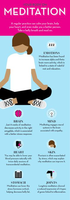 Your body on meditation (infographic) relaxation yoga, yoga meditation, yoga infographic, health wellness, mindful meditation