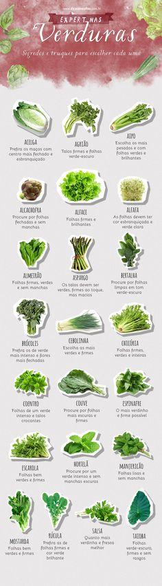 Guia de compra: aprenda como escolher frutas, legumes e verduras