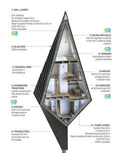 Progetto casa: Primeval Symbiosis di Konrad Wojcik - HUMAN WORLD l'uomo capace di tali meraviglie
