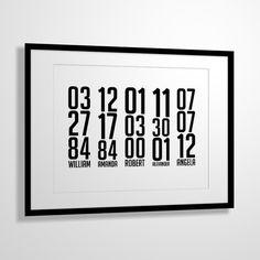 Important dates art print