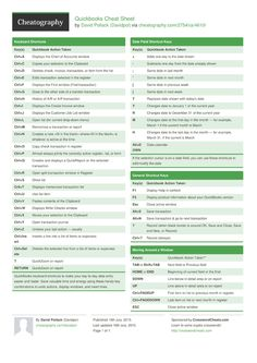 Quickbooks pro 2017 quick reference training card laminated quickbooks cheatsheet from davidpol common shortcut keys for data entry fandeluxe Gallery