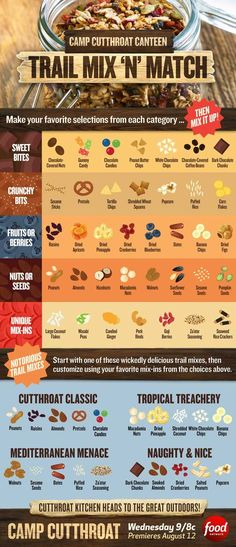 Camp Cutthroat Canteen: Trail Mix 'n' Match — INFOGRAPHIC | FN Dish – Food Network Blog