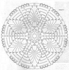1 million+ Stunning Free Images to Use Anywhere Crochet Mandala Pattern, Crochet Square Patterns, Crochet Circles, Crochet Diagram, Crochet Stitches Patterns, Crochet Round, Crochet Chart, Crochet Squares, Thread Crochet