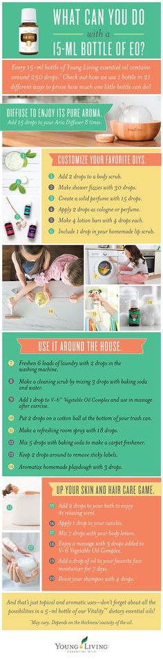 What Can You Do with a 15-ml Bottle of Essential Oil? ~ Young Living Essential Oils ~ infographic