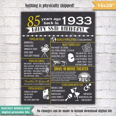 85th Birthday Chalkboard Poster Sign 85 Years Ago Back In 1933 USA Events Gold