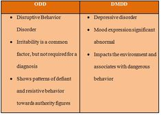 Disruptive Mood Dysregulation Disorder Treatment Personality Disorders ...