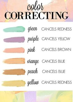 Concealer or Corrector - So what's the difference? We take a look at how to disguise even the toughest skin issues using the color wheel theory. Read more...